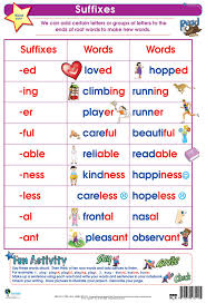 Suffix Meanings Chart Copy Of Prefix Suffix Lessons Tes Teach