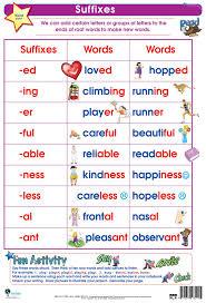 Copy Of Prefix Suffix Lessons Tes Teach