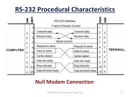 datacom module uart usrt serial interface modem rs 232 procedural characteristics ece saint louis university baguio city 22 null modem connection