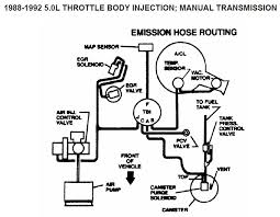 1967 el camino engine wiring diagram and fuse panel diagram 1968 Corvette Dash Wire Harness Guide With Fuse Box p 0900c1528007dbe6 likewise corvette headlight wiring diagram as well vin number location on 1966 chevy pickup