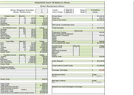 Balance Cash Drawer An Example Of A Basic Balance Sheet Till Formula Yakult Co
