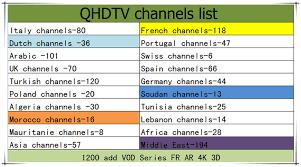 <b>France IPTV</b> and 3 6 12 Months <b>QHDTV</b> 1400+Europe <b>Arabic</b> ...
