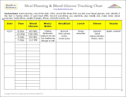 7 day diabetic meal plan diabetes meal planning chart plot