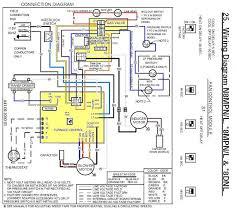 gas furnace wiring diagrams complete wiring diagrams \u2022 Oil Furnace Wiring Diagram 52 fantastic furnace circuit board wiring diagram golfinamigos rh golfinamigos com older gas furnace wiring diagram