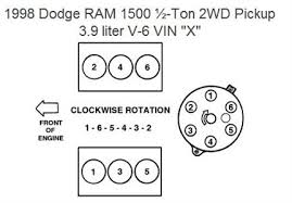 2000 dodge ram 1500 truck engine diagram questions i need teh cylinder diagram for dodge ram 1500