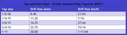 1 2 npt tap drill size drill and tap chart british gtsparkplugs