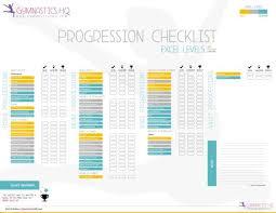 Gymnastics Skill Progression Checklists Gymnastics Skills