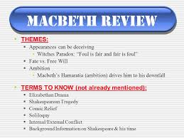 popular home work editor website for university five lady macbeth essays