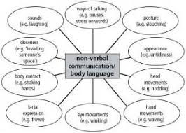 essay on intercultural communication intercultural  effective interpersonal communication among differing cultures has become apparent intercultural communication essaysscience and telecommunication systems