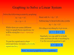 graphing to solve a linear system while there are many diffe ways to graph these equations