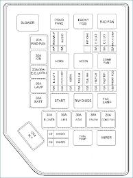 hyundai xg350 fuse box diagram fresh 2003 hyundai xg350 fuse box hyundai xg350 fuse box diagram best of 2003 hyundai accent fuse box location of hyundai xg350