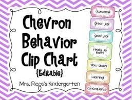 Chevron Behavior Clip Chart Editable Back To School