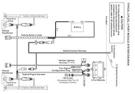 Western Unimount Plow Lights Wiring Diagram Western Vehicle Side 3 Port Western Unimount