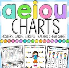 The A E I O U Posters Sounds That Vowels Make Helpers