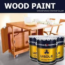 nc wood furniture paint. Modren Wood Clear Wood Deco Lacquer NC PU Spray Paint Inside Nc Wood Furniture Paint