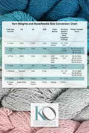 Yarn Weight Knitting Needle And Crochet Hook Conversion