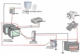 rv inverter diagram rv inverter transfer switch \u2022 wiring diagrams 30 amp rv wiring diagram at Rv Wiring Diagram