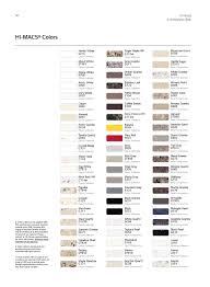 Hi Macs Adhesive Chart Hi Macs Commercial Reference Simplebooklet Com