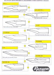 Vandoren Clarinet Mouthpiece Chart Beautiful Musical