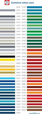 Hempel Color Chart Related Keywords Suggestions Hempel