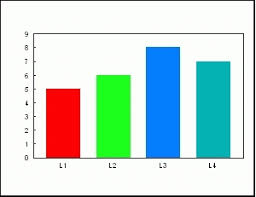 Bar Chart Clipart Chart Clipart Column Chart Chart Column Chart Transparent
