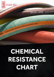Pvc Hose Chemical Resistance Chart Chemical Resistance Chart Fluid Tec Hydraulic Hose