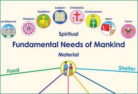 Montessori Elementary Charts Fundamental Needs Of Mankind Montessori Teacher Training