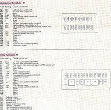 mercedes c240 fuse box diagram travelersunlimited club mercedes c240 fuse box diagram related post 2003 mercedes benz c240 fuse box layout