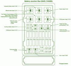 1997 ford e250 fuse box diagram wiring diagram inside