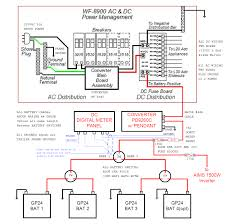 rv monitor panel wiring diagram rv electrical system wiring rv plug wiring diagram at Rv Wiring Schematic