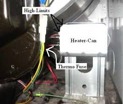 whirlpool dryer no heat repair guide locator view for whirlpool dryer models the heater compartment under the drum back cannot be removed