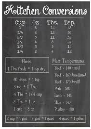 Kitchen Conversion Chart Decor Kitchen Conversion Chart Free Printable Kitchen