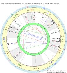 James Franco Birth Chart Birth Chart James Franco Aries Zodiac Sign Astrology