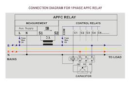 capacitor bank panel wiring diagram wirdig ct meter wiring diagram additionally 3 phase panel wiring diagram
