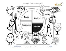 Small Picture Printable MyPlate Protein Coloring Sheet