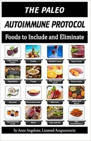 Is It Paleo Chart The Paleo Autoimmune Protocol Quick Reference Food Chart In