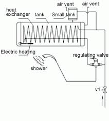 electric furnace wiring diagram wiring diagram 3 phase electric heater wiring diagram diagrams
