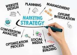 Why Every Modern Business Needs A Good Marketing Strategy