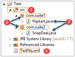 multiple test execute multiple test suites