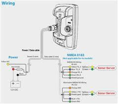 fish finder wiring diagram browse data wiring diagram garmin depth finder wiring diagram data wiring diagram eagle fish finder wiring diagram fish finder wiring diagram
