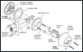 car door parts. Door Lock Parts Diagram Entry .  Car E