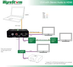 scart to vga converter circuit diagram images vga to scart vga to rca cable wiring diagram besides hdmi converter circuit