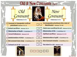 Old And New Covenants 2 Inductive Bible Study Bible
