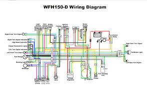 hunter phantom style sunny dongfang 150cc wiring diagram wiring