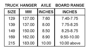 Index Of Trucks Independent Images