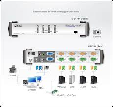 "4 port usb vga dual display audio kvmpâ""¢ switch cs1744 aten allows one usb keyboard usb mouse speakers microphone and two displays to control four dual display computers 2 port"