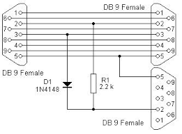 rs232 connector pin assignment specifications rs232 rs422