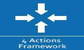 Four Actions Framework Four Actions Framework From The Irst Two Questions