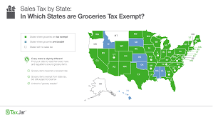 Sales Tax By State Are Grocery Items Taxable