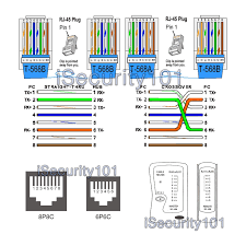 at amp t dsl wiring diagram wiring diagram libraries at amp t dsl wiring diagram